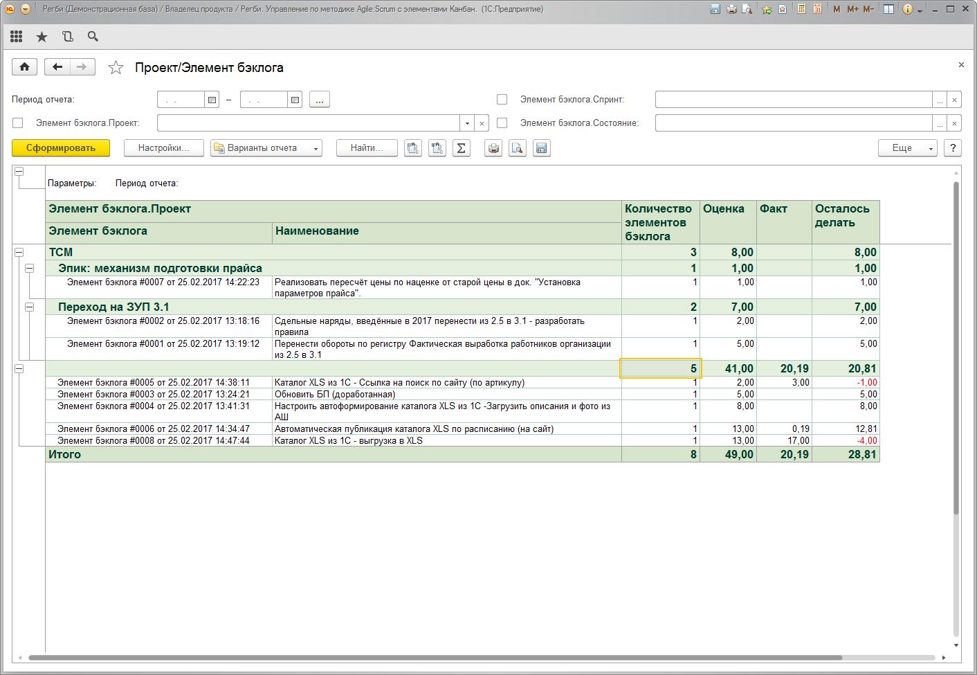 Скриншот - отчёт - Проект/элемент бэклога
