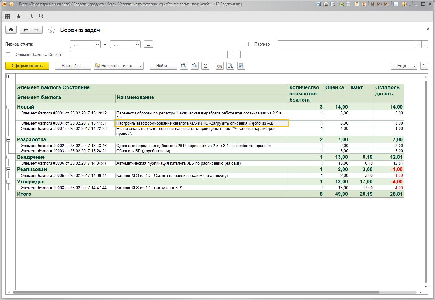 Скриншот - отчёт - Состояние/элемент бэклога