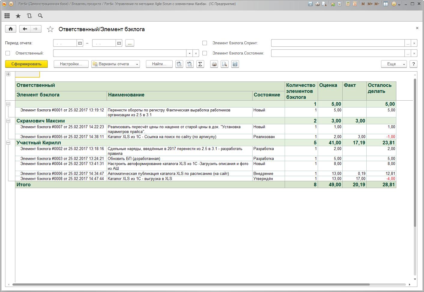 Скриншот - отчёт - Ответственный/элемент бэклога